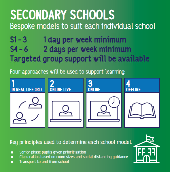 Secondary Schools bespoke models to suit each individual school, more details in FAQ's